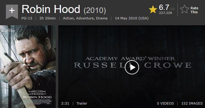 Robin Hood IMDB Score